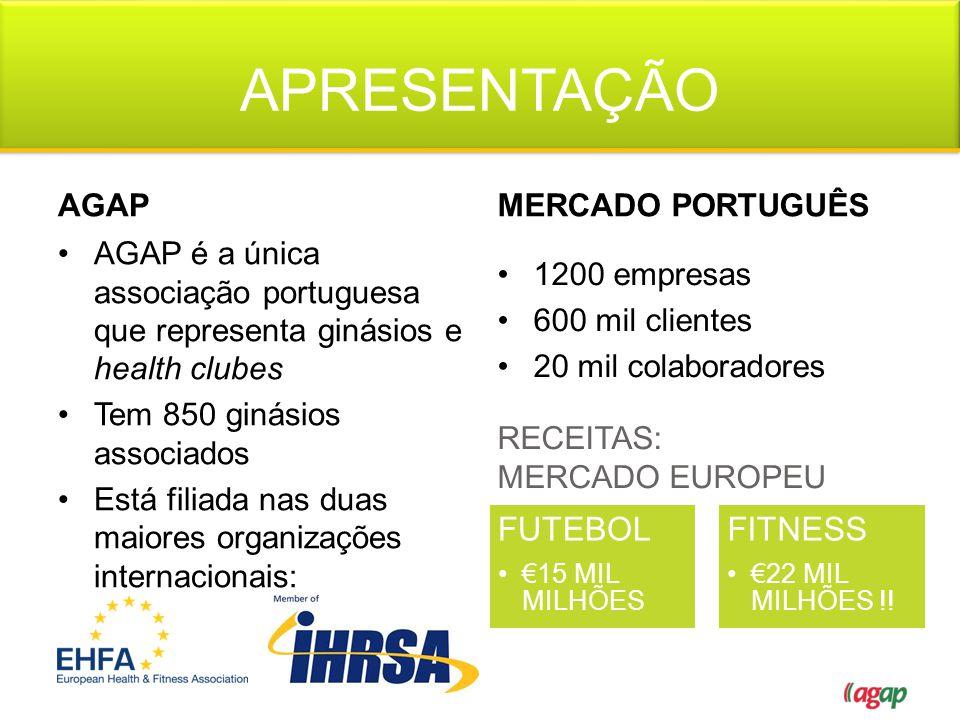 APRESENTAÇÃO AGAP AGAP é a única associação portuguesa que representa ginásios e health clubes Tem 850 ginásios associados Está filiada nas duas maior
