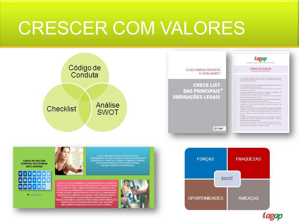 CRESCER COM VALORES Código de Conduta Análise SWOT Checklist FORÇASFRAQUEZAS OPORTUNIDADESAMEAÇAS SWOT