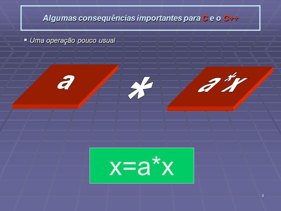 4 Algumas consequências importantes para C e o C++ Uma operação pouco usual Uma operação pouco usual x=a*x