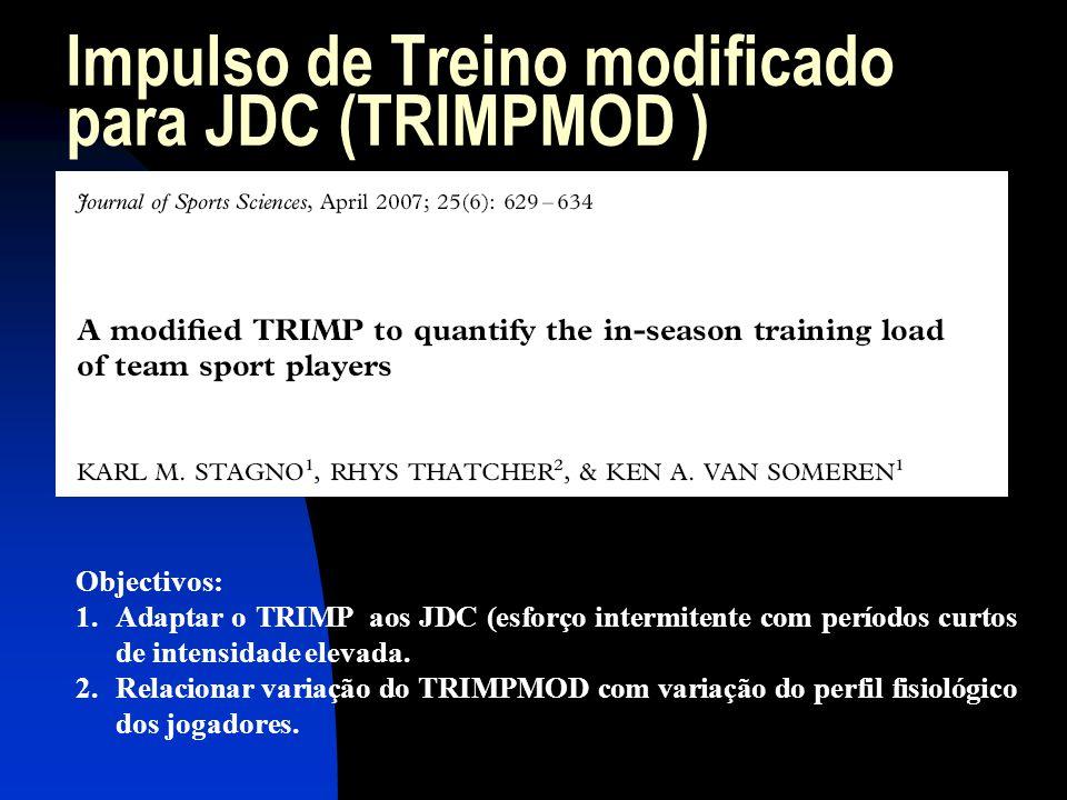 Impulso de Treino modificado para JDC (TRIMPMOD ) Objectivos: 1.Adaptar o TRIMP aos JDC (esforço intermitente com períodos curtos de intensidade eleva