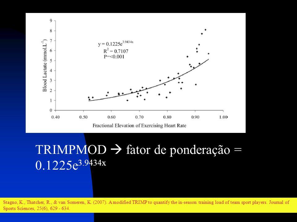 TRIMPMOD fator de ponderação = 0.1225e 3.9434x Stagno, K., Thatcher, R., & van Someren, K. (2007). A modified TRIMP to quantify the in-season training