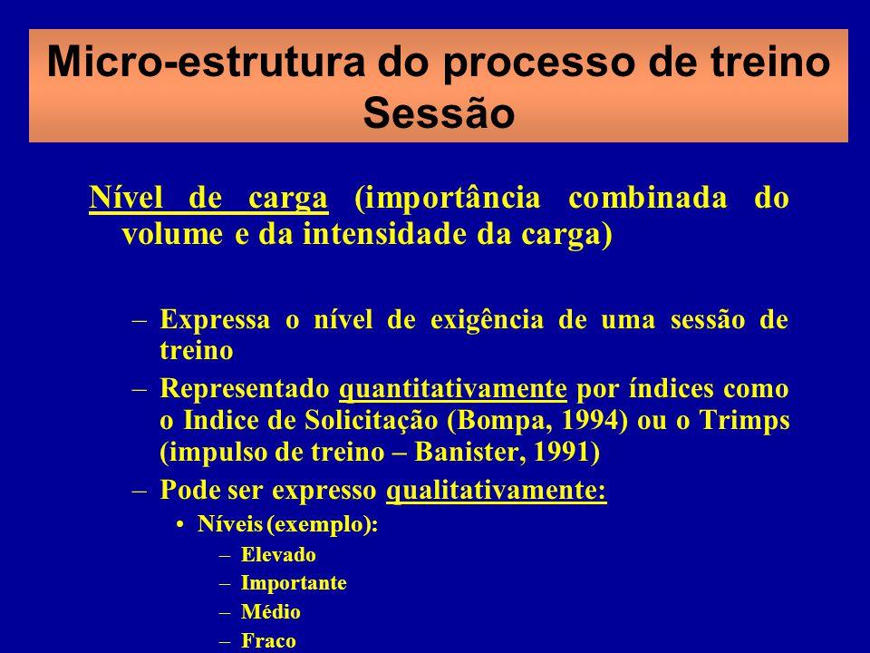 Índice de solicitação (Is) Expressa o nível de exigência de uma sessão de treino Is = ( Ip.