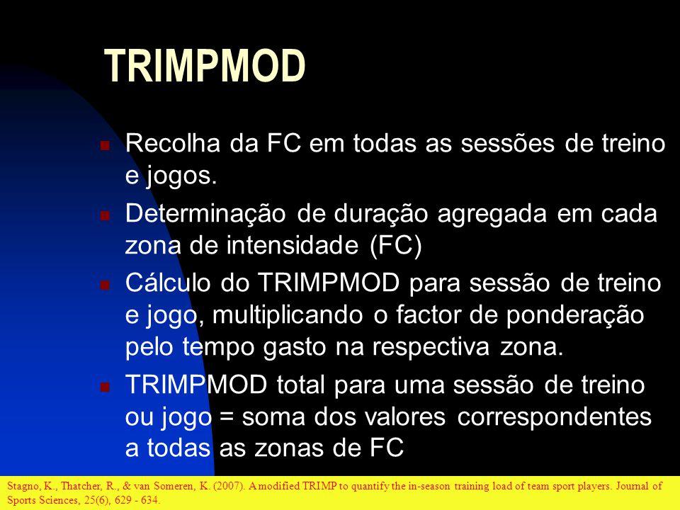 TRIMPMOD Recolha da FC em todas as sessões de treino e jogos. Determinação de duração agregada em cada zona de intensidade (FC) Cálculo do TRIMPMOD pa