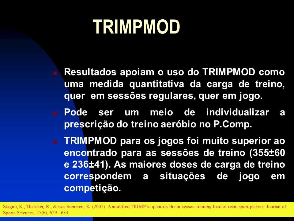 Resultados apoiam o uso do TRIMPMOD como uma medida quantitativa da carga de treino, quer em sessões regulares, quer em jogo. Pode ser um meio de indi