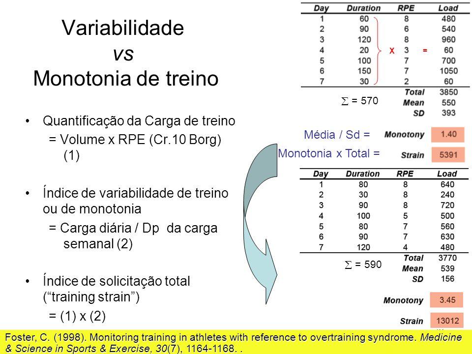 29 Variabilidade vs Monotonia de treino Quantificação da Carga de treino = Volume x RPE (Cr.10 Borg) (1) Índice de variabilidade de treino ou de monot