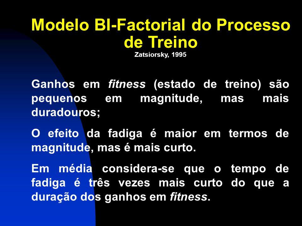 Ganhos em fitness (estado de treino) são pequenos em magnitude, mas mais duradouros; O efeito da fadiga é maior em termos de magnitude, mas é mais cur