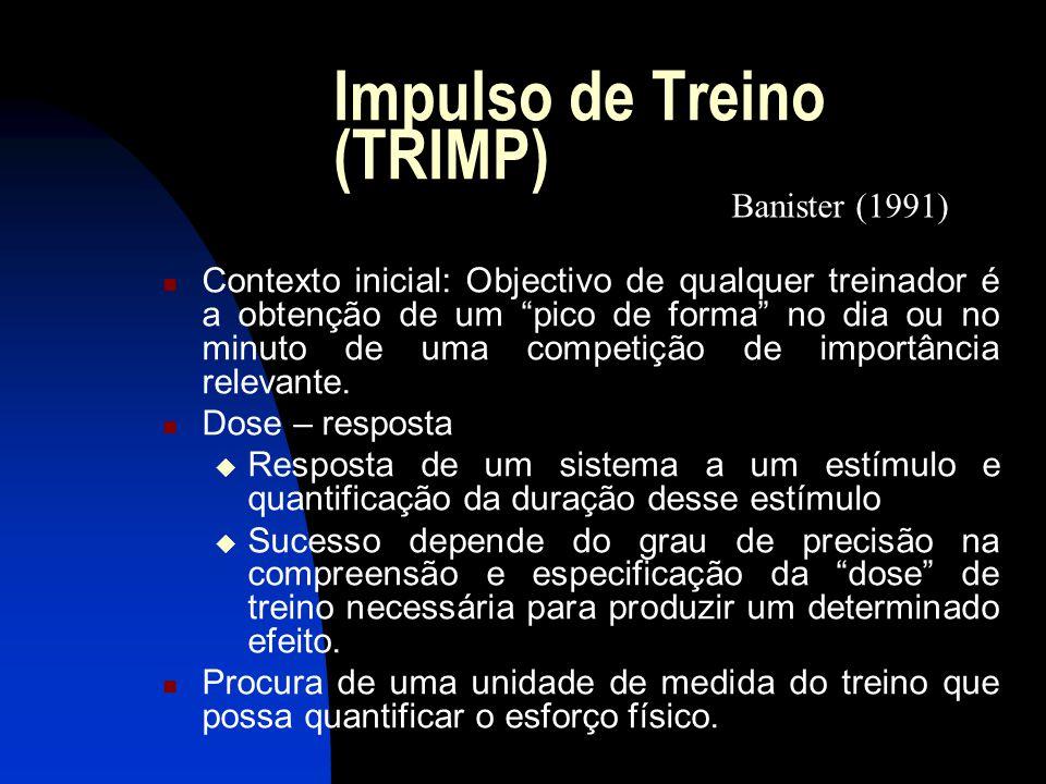 Impulso de Treino (TRIMP) Contexto inicial: Objectivo de qualquer treinador é a obtenção de um pico de forma no dia ou no minuto de uma competição de