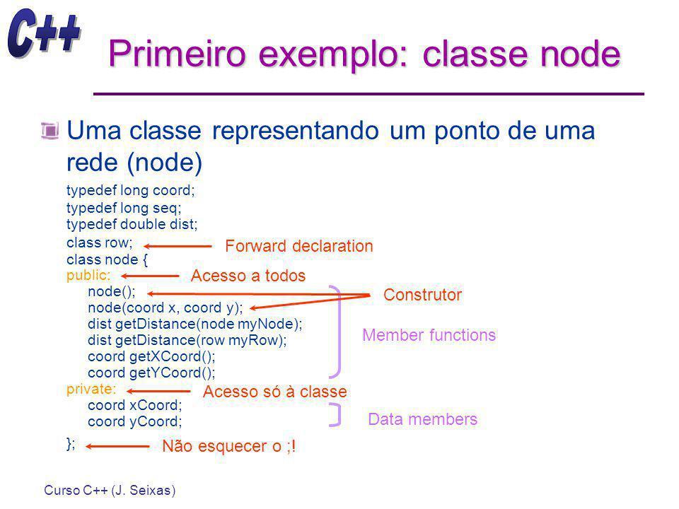 Curso C++ (J. Seixas) Exemplo de programa de teste Resultado: