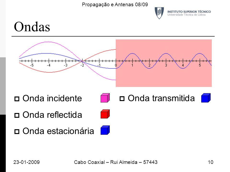 Ondas Onda incidente Onda reflectida Onda estacionária 23-01-200910Cabo Coaxial – Rui Almeida – 57443 Propagação e Antenas 08/09 Onda transmitida