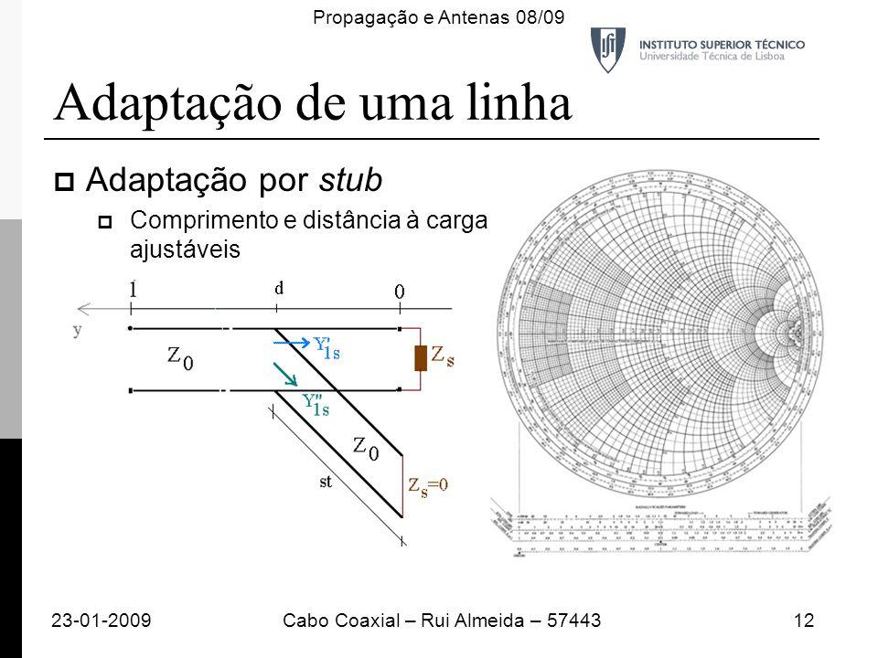 Adaptação de uma linha Adaptação por stub Comprimento e distância à carga ajustáveis 23-01-200912Cabo Coaxial – Rui Almeida – 57443 Propagação e Anten