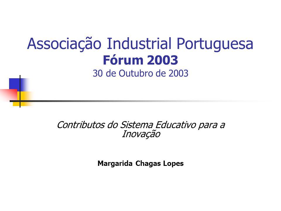Associação Industrial Portuguesa Fórum 2003 30 de Outubro de 2003 Contributos do Sistema Educativo para a Inovação Margarida Chagas Lopes