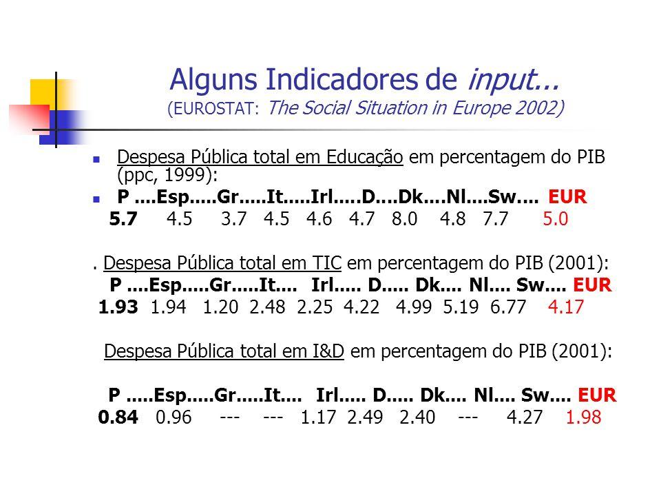A que se associam alguns indicadores de relativa ineficácia em Educação...
