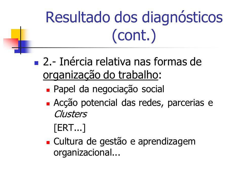 Resultado dos diagnósticos (cont.) 2.- Inércia relativa nas formas de organização do trabalho: Papel da negociação social Acção potencial das redes, parcerias e Clusters [ERT...] Cultura de gestão e aprendizagem organizacional...