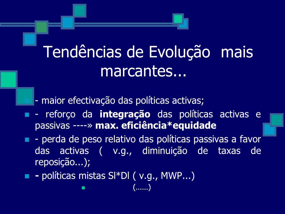 Tendências de Evolução mais marcantes... - maior efectivação das políticas activas; - reforço da integração das políticas activas e passivas ----» max