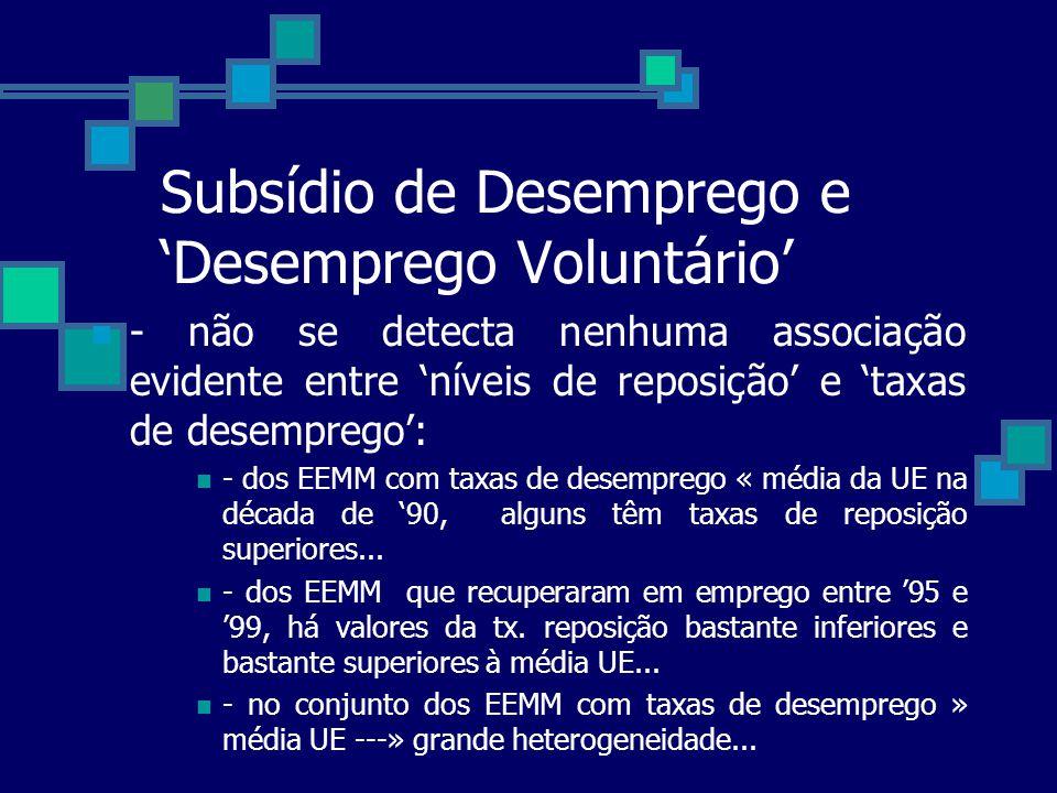 Subsídio de Desemprego e Voluntário - não se detecta nenhuma associação evidente entre níveis de reposição e taxas de desemprego: - dos EEMM com taxas