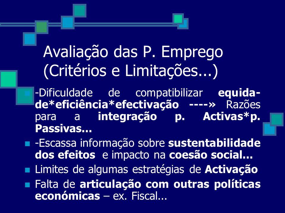 Avaliação das P. Emprego (Critérios e Limitações...) -Dificuldade de compatibilizar equida- de*eficiência*efectivação ----» Razões para a integração p