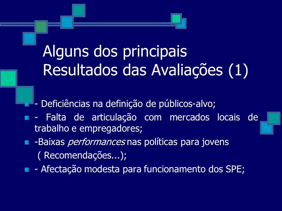 Alguns dos principais Resultados das Avaliações (1) - Deficiências na definição de públicos-alvo; - Falta de articulação com mercados locais de trabal