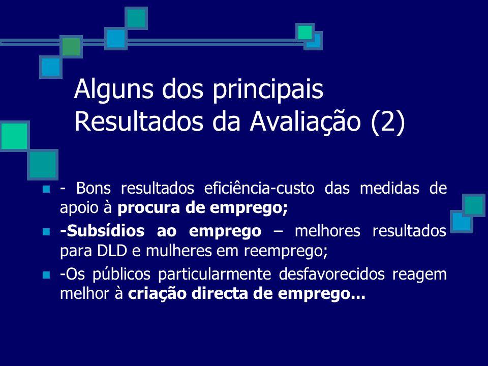 Alguns dos principais Resultados da Avaliação (2) - Bons resultados eficiência-custo das medidas de apoio à procura de emprego; -Subsídios ao emprego