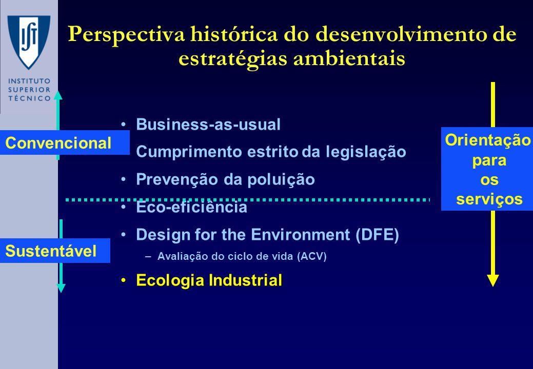 Perspectiva histórica do desenvolvimento de estratégias ambientais Business-as-usual Cumprimento estrito da legislação Prevenção da poluição Eco-eficiência Design for the Environment (DFE) –Avaliação do ciclo de vida (ACV) Ecologia IndustrialEcologia Industrial Orientação para os serviços Sustentável Convencional