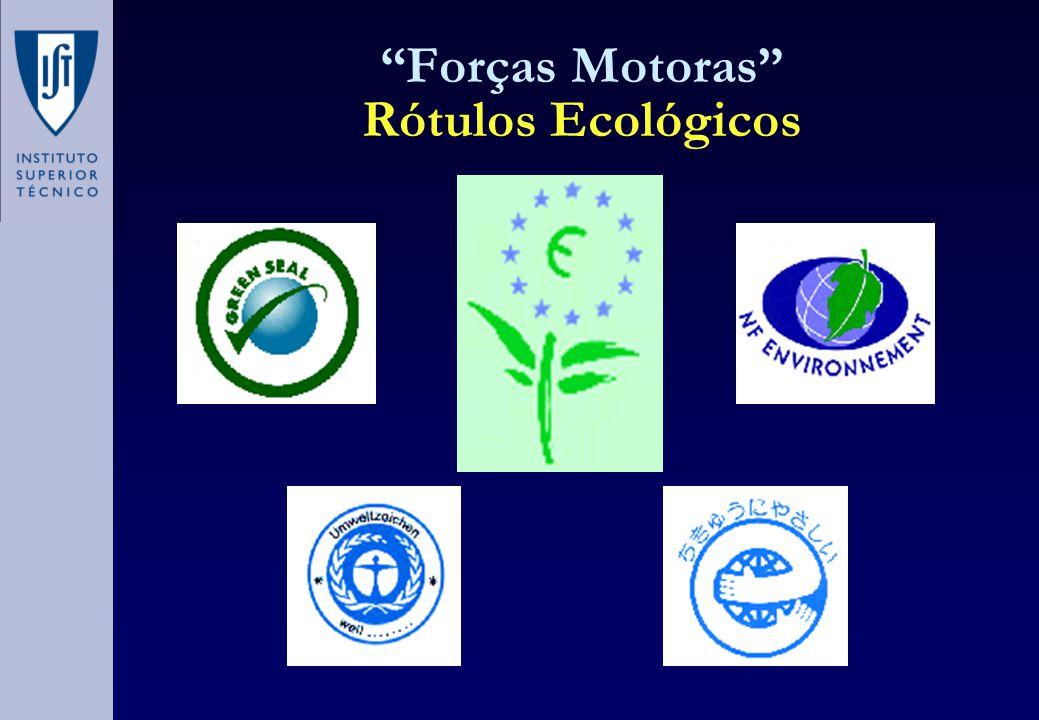 Forças Motoras Rótulos Ecológicos