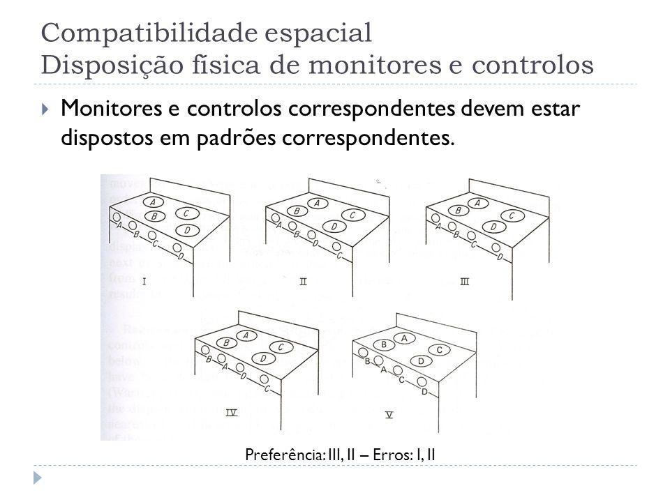 Compatibilidade espacial Disposição física de monitores e controlos Monitores e controlos correspondentes devem estar dispostos em padrões corresponde