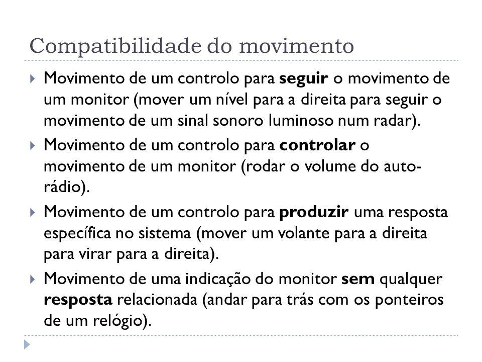 Compatibilidade do movimento Movimento de um controlo para seguir o movimento de um monitor (mover um nível para a direita para seguir o movimento de