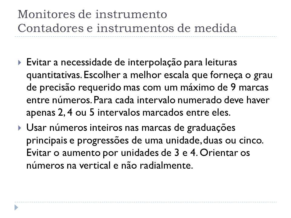 Monitores de instrumento Contadores e instrumentos de medida Evitar a necessidade de interpolação para leituras quantitativas. Escolher a melhor escal