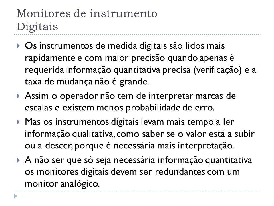 Monitores de instrumento Digitais Os instrumentos de medida digitais são lidos mais rapidamente e com maior precisão quando apenas é requerida informa