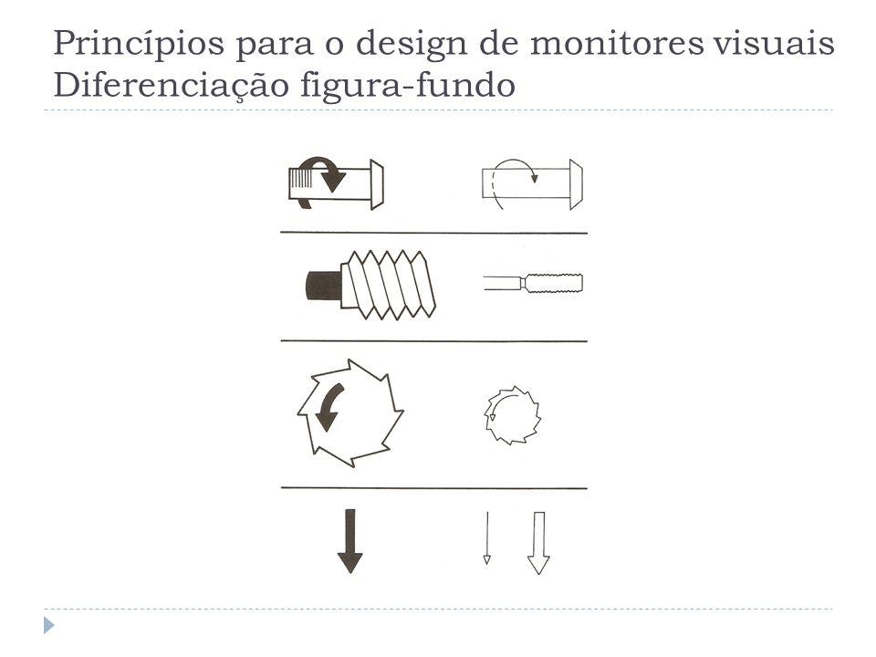 Princípios para o design de monitores visuais Diferenciação figura-fundo