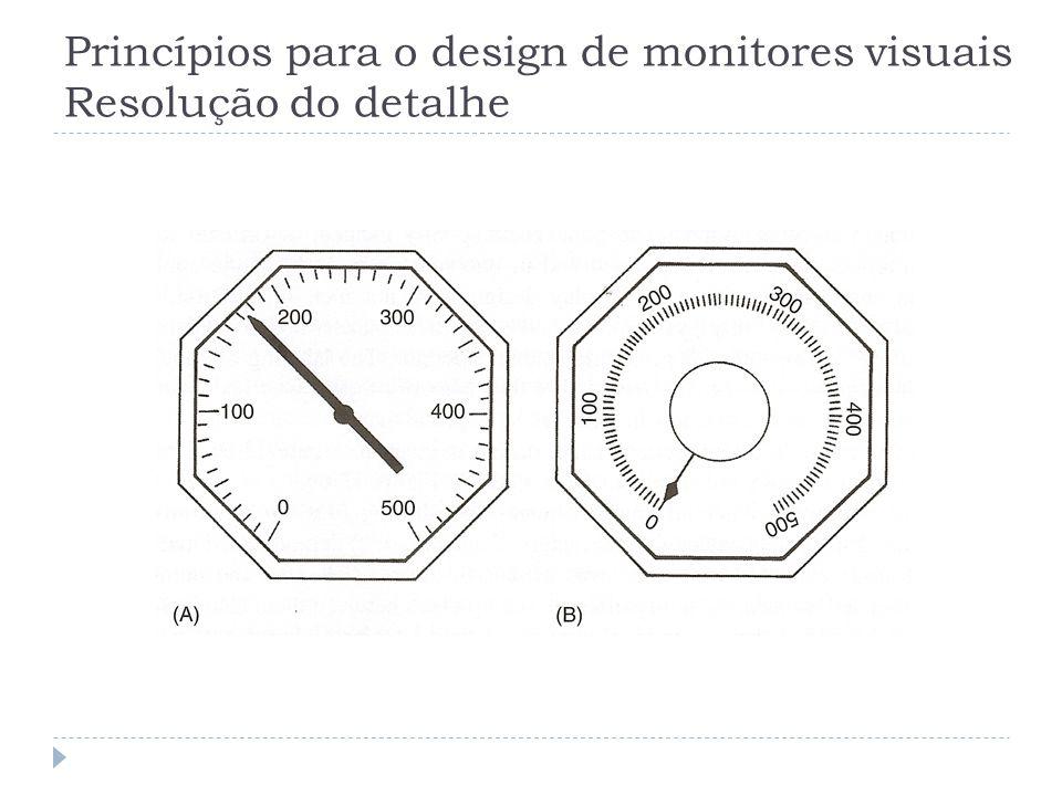 Princípios para o design de monitores visuais Resolução do detalhe