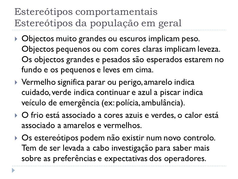 Estereótipos comportamentais Estereótipos da população em geral Objectos muito grandes ou escuros implicam peso. Objectos pequenos ou com cores claras