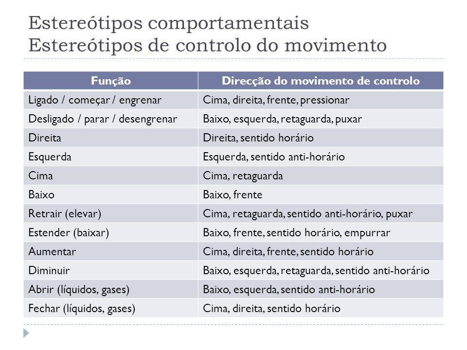 Estereótipos comportamentais Estereótipos de controlo do movimento FunçãoDirecção do movimento de controlo Ligado / começar / engrenarCima, direita, f
