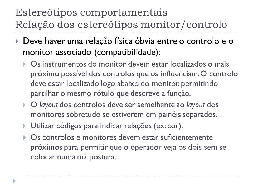 Estereótipos comportamentais Relação dos estereótipos monitor/controlo Deve haver uma relação física óbvia entre o controlo e o monitor associado (com