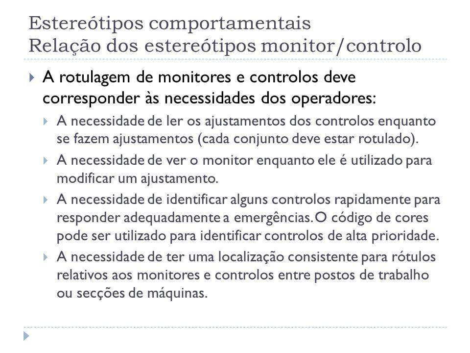 Estereótipos comportamentais Relação dos estereótipos monitor/controlo A rotulagem de monitores e controlos deve corresponder às necessidades dos oper