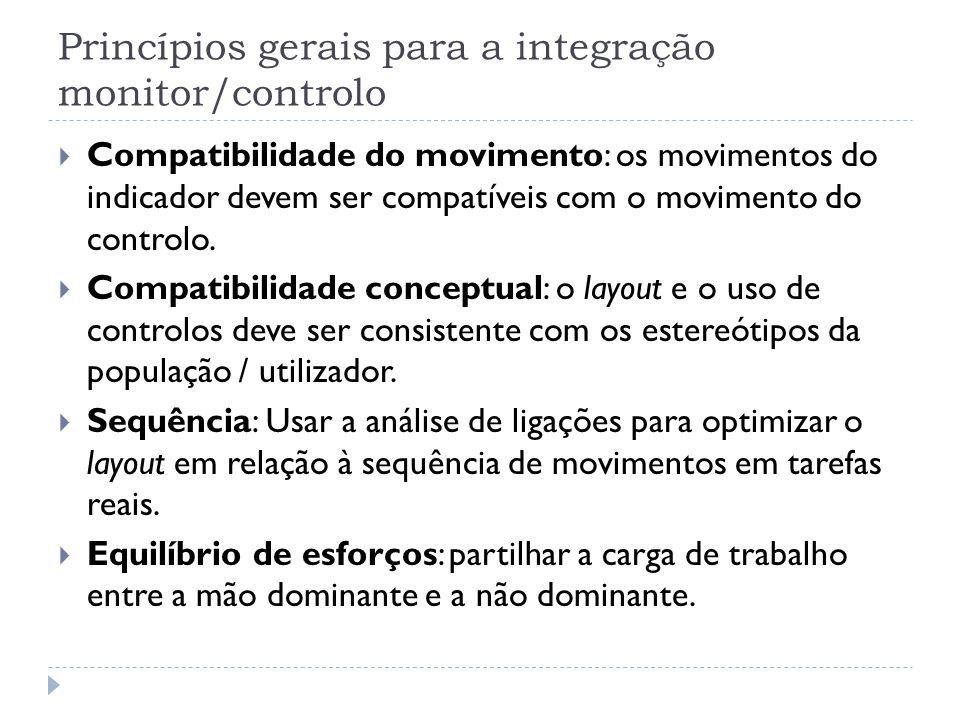 Princípios gerais para a integração monitor/controlo Compatibilidade do movimento: os movimentos do indicador devem ser compatíveis com o movimento do