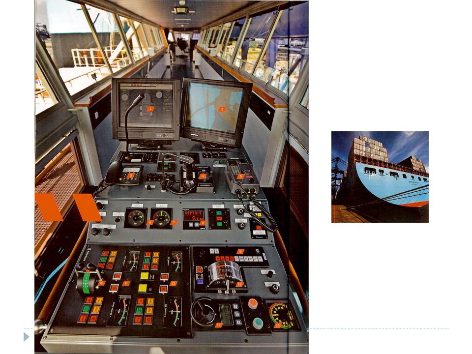 Instalação de monitores de instrumentos Orientar os indicadores para ficarem perpendiculares à linha de visão do operador.