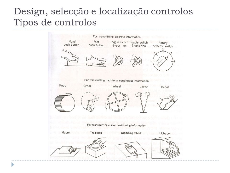 Design, selecção e localização controlos Tipos de controlos