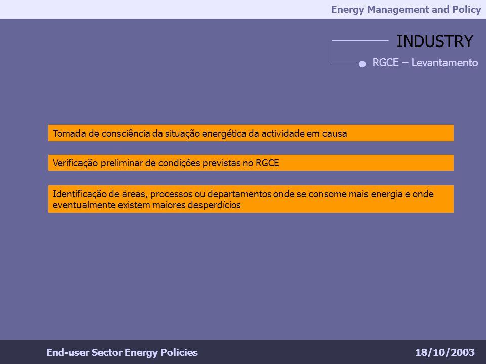 Energy Management and Policy 18/10/2003End-user Sector Energy Policies INDUSTRY RGCE – Levantamento Tomada de consciência da situação energética da actividade em causa Verificação preliminar de condições previstas no RGCE Identificação de áreas, processos ou departamentos onde se consome mais energia e onde eventualmente existem maiores desperdícios