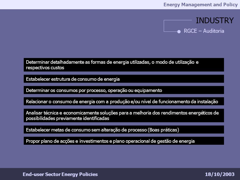 Energy Management and Policy 18/10/2003End-user Sector Energy Policies INDUSTRY RGCE – Auditoria Determinar detalhadamente as formas de energia utilizadas, o modo de utilização e respectivos custos Estabelecer estrutura de consumo de energia Determinar os consumos por processo, operação ou equipamento Relacionar o consumo de energia com a produção e/ou nível de funcionamento da instalação Analisar técnica e economicamente soluções para a melhoria dos rendimentos energéticos de possibilidades previamente identificadas Estabelecer metas de consumo sem alteração de processo (Boas práticas) Propor plano de acções e investimentos e plano operacional de gestão de energia