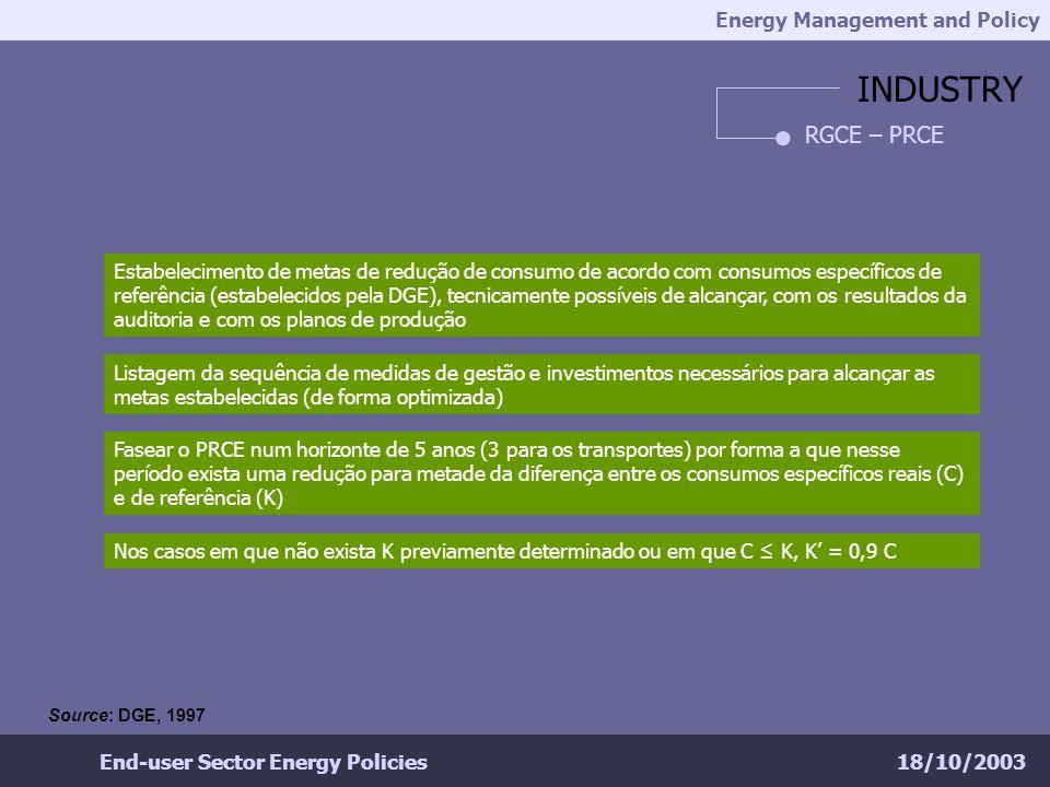 Energy Management and Policy 18/10/2003End-user Sector Energy Policies INDUSTRY RGCE – PRCE Estabelecimento de metas de redução de consumo de acordo com consumos específicos de referência (estabelecidos pela DGE), tecnicamente possíveis de alcançar, com os resultados da auditoria e com os planos de produção Listagem da sequência de medidas de gestão e investimentos necessários para alcançar as metas estabelecidas (de forma optimizada) Fasear o PRCE num horizonte de 5 anos (3 para os transportes) por forma a que nesse período exista uma redução para metade da diferença entre os consumos específicos reais (C) e de referência (K) Nos casos em que não exista K previamente determinado ou em que C K, K = 0,9 C Source: DGE, 1997