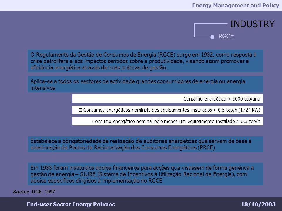 Energy Management and Policy 18/10/2003End-user Sector Energy Policies INDUSTRY Em 1988, dado o aumento significativo do seu peso no consumo de energia final, a aplicação do RGCE é estendida ao sector dos transportes Em 1991 entra em vigor o RGCE específico para os transportes Em 2000 (?) existiam 473 empresas a cumprir o RGCE representando um consumo energético de 3,7 Mtoe, representando mais de metade do consumo de energia da indústria nesse ano Após ter sido fechado, o SIURE foi substituido em 2000 por medidas contempladas no POE, nomeadamente pelo MAPE RGCE Consumo energético > 500 tep/ano