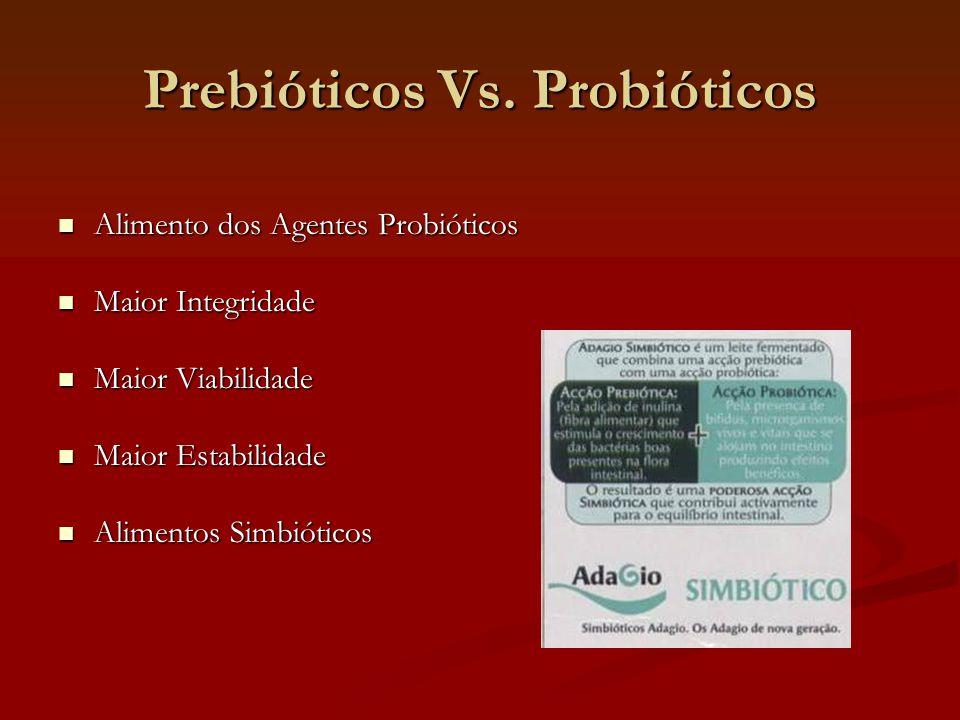 Prebióticos Vs. Probióticos Alimento dos Agentes Probióticos Alimento dos Agentes Probióticos Maior Integridade Maior Integridade Maior Viabilidade Ma