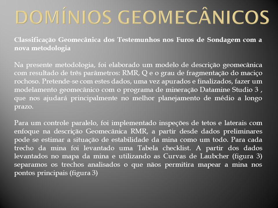 Classificação Geomecânica dos Testemunhos nos Furos de Sondagem com a nova metodologia Na presente metodologia, foi elaborado um modelo de descrição g