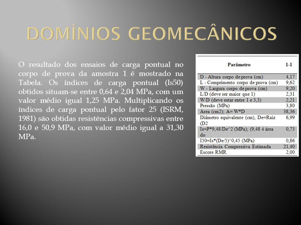 Estimativa Geral de Índices Geomecânicos A partir das observações no subsolo dos maciços rochosos e da observação de testemunhos de sondagem, bem como da análise de relatórios anteriores, foi realizada uma avaliação preliminar dos maciços, com base nos sistemas de classificação geomecânica RMR (Bieniawski, 1989) e Q (Barton, 2002).