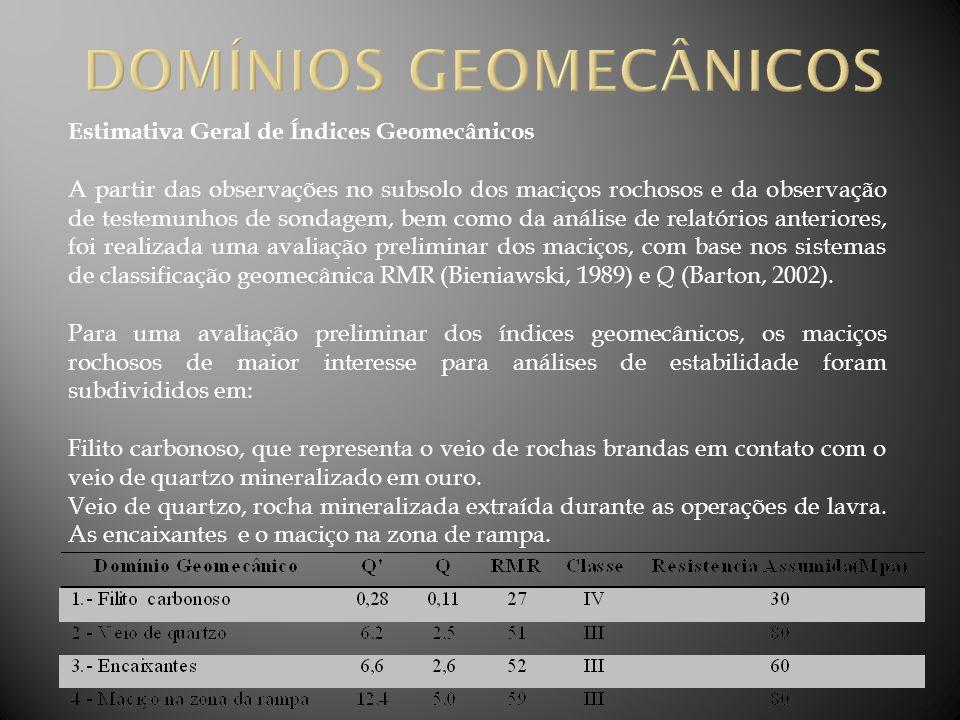 Classificação Geomecânica dos Testemunhos nos Furos de Sondagem Nesta seção é apresentado o resultado da classificação geomecânica dos testemunhos de sondagem dos furos sendo o índice Q aqui obtido comparado com os resultados da classificação realizada.