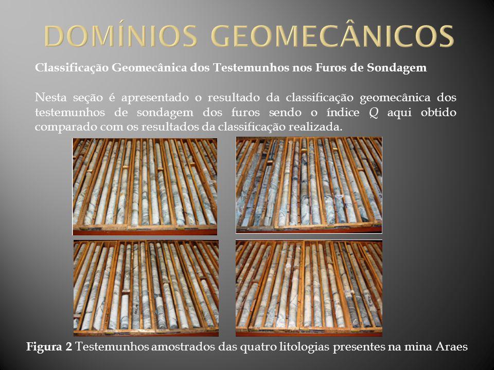 Classificação Geomecânica dos Testemunhos nos Furos de Sondagem Nesta seção é apresentado o resultado da classificação geomecânica dos testemunhos de