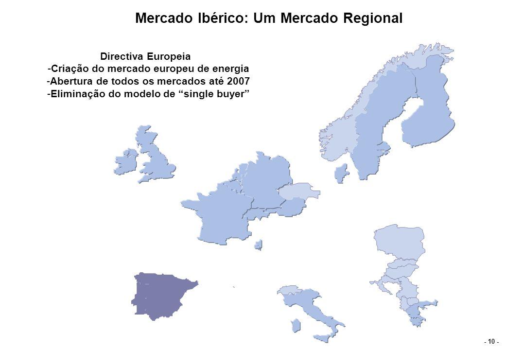 - 10 - Mercado Ibérico: Um Mercado Regional Directiva Europeia -Criação do mercado europeu de energia -Abertura de todos os mercados até 2007 -Elimina
