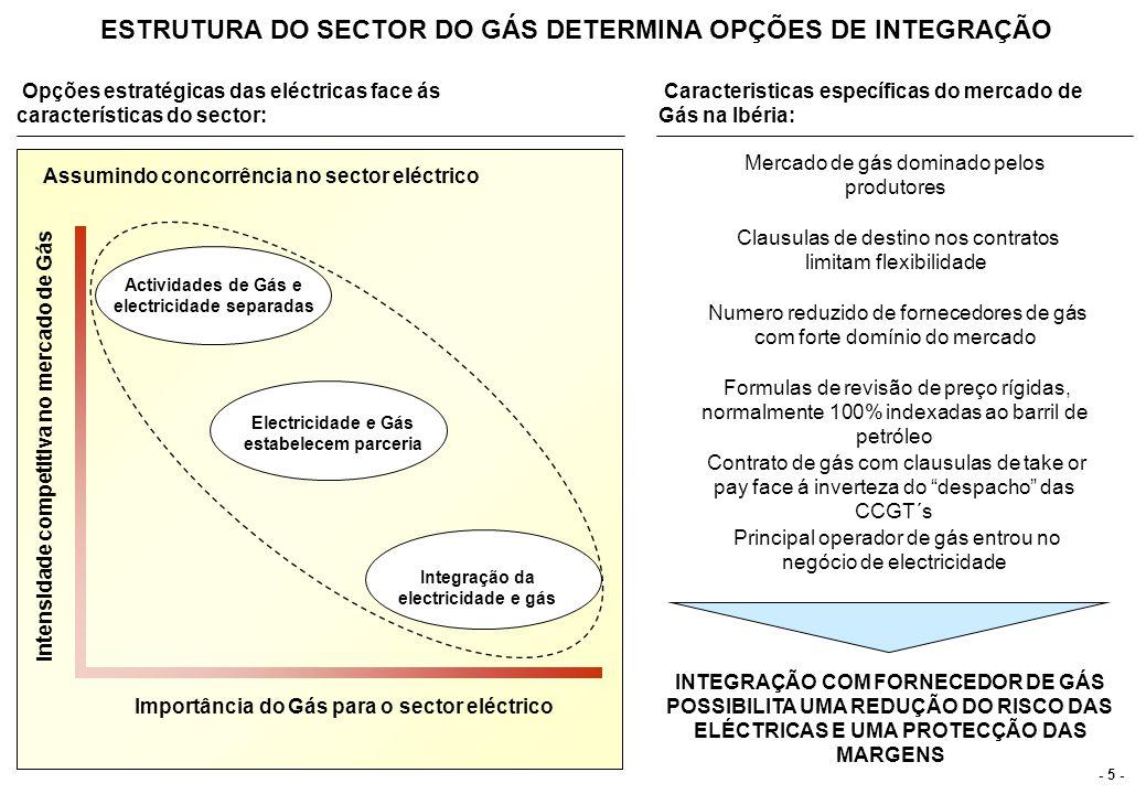 - 5 - ESTRUTURA DO SECTOR DO GÁS DETERMINA OPÇÕES DE INTEGRAÇÃO Assumindo concorrência no sector eléctrico Intensidade competitiva no mercado de Gás I