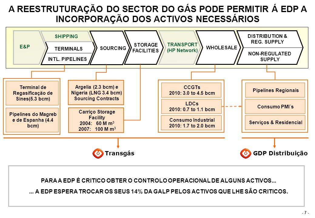 - 8 - 2002 HC é o 4ºoperador eléctrico espanhol com uma presença no mercado de gás.
