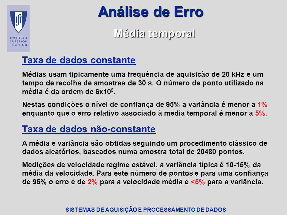 SISTEMAS DE AQUISIÇÃO E PROCESSAMENTO DE DADOS Análise de Erro Média temporal Taxa de dados constante Médias usam tipicamente uma frequência de aquisição de 20 kHz e um tempo de recolha de amostras de 30 s.